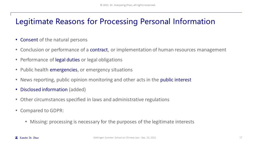 Legitimate Reasons for Processing Personal Information