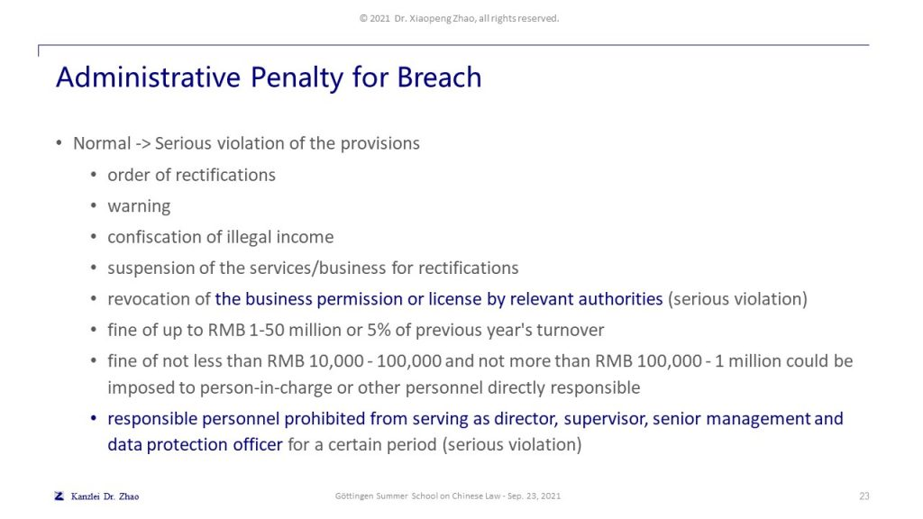 Administrative Penalty for Breach