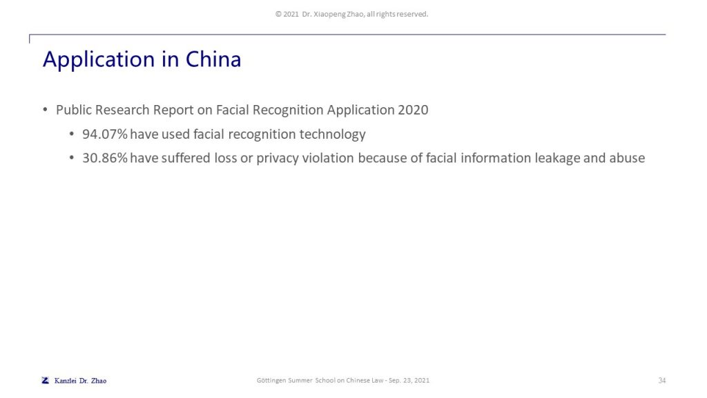 Application in China